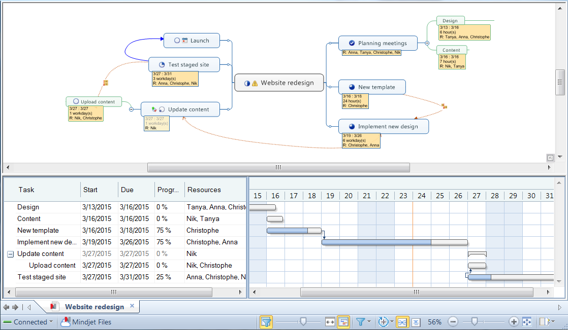Use Gantt View